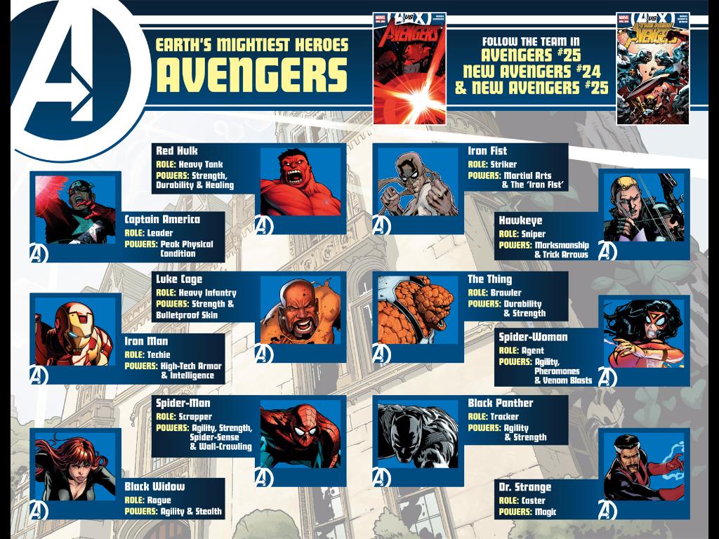 Avengers Vs. X-Men: Overview | - 1169.0KB