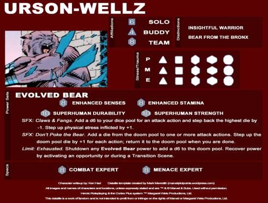 Urson-Wellz