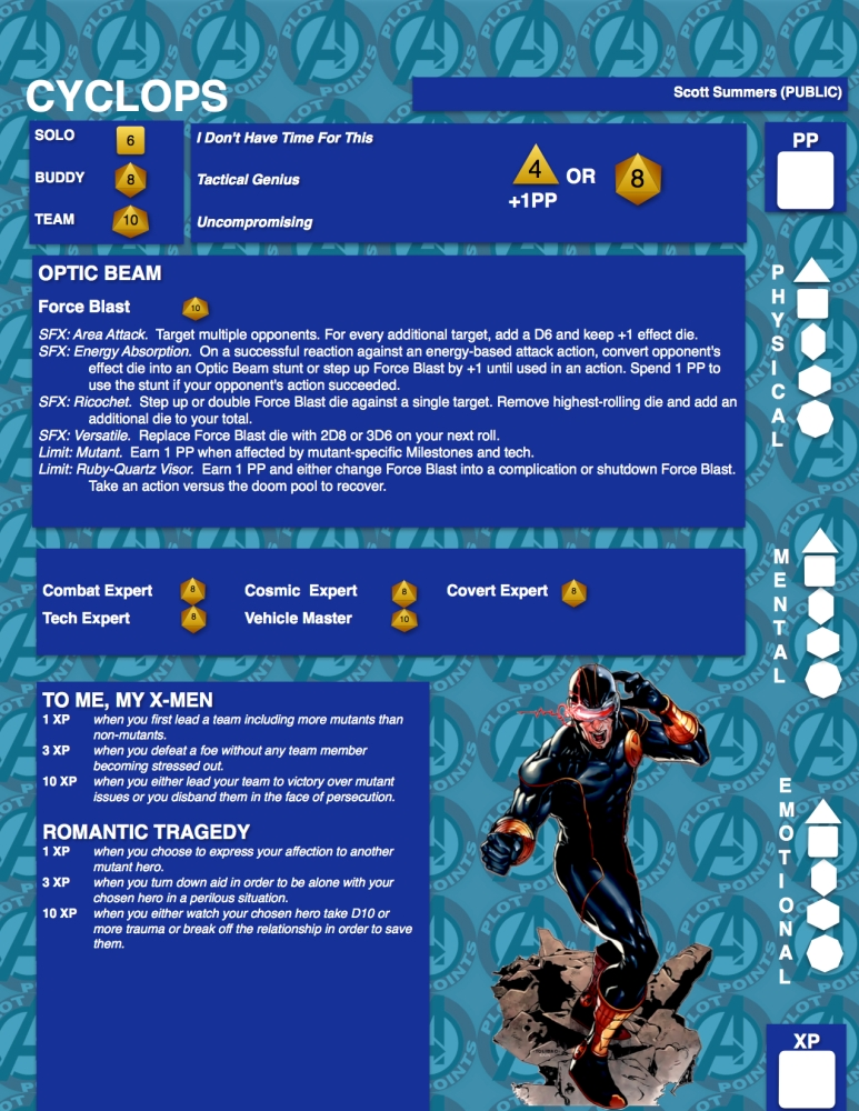 FEARSOME AVENGERS - CYCLOPS (2/2)
