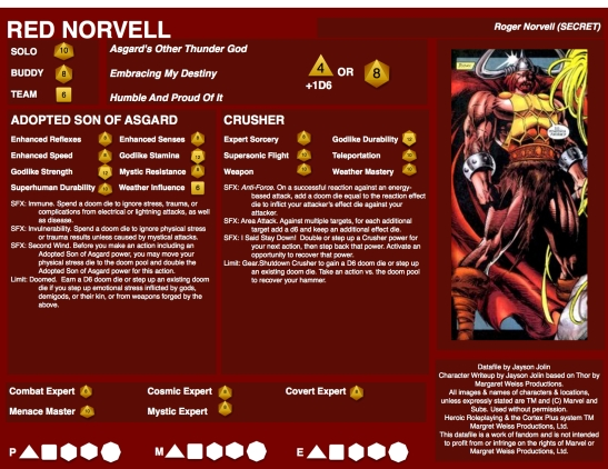 Red Norvell (Watcher) DATAFILE