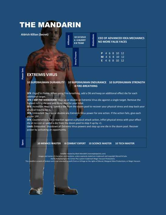 the true mandarin-1